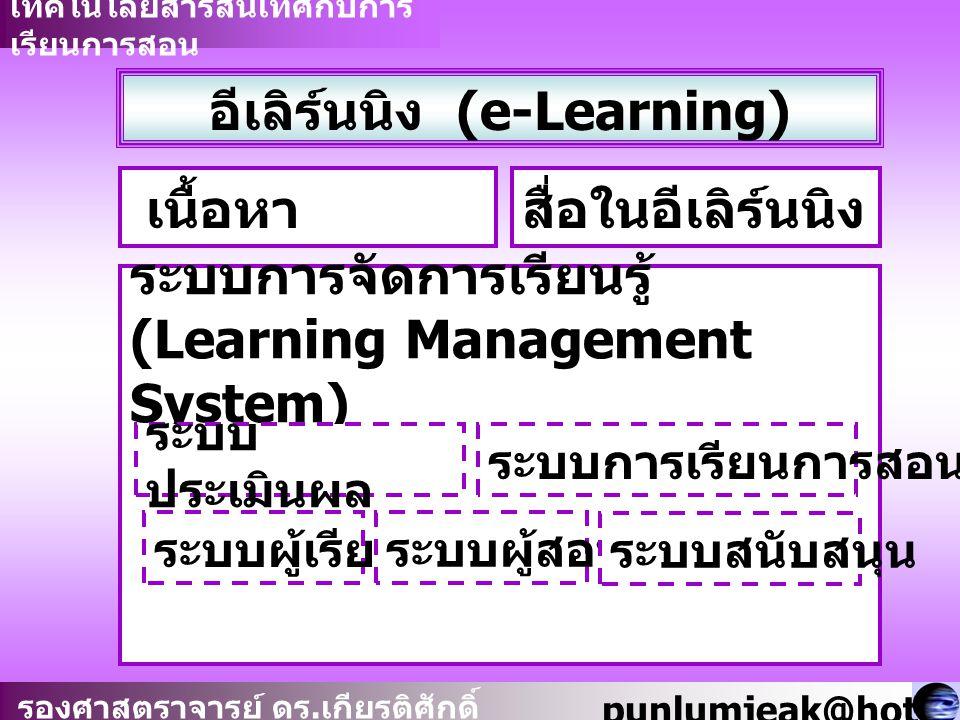 อีเลิร์นนิง (e-Learning) เนื้อหาสื่อในอีเลิร์นนิง ระบบการจัดการเรียนรู้ (Learning Management System) ระบบ ประเมินผล ระบบการเรียนการสอน ระบบผู้เรียน ระ