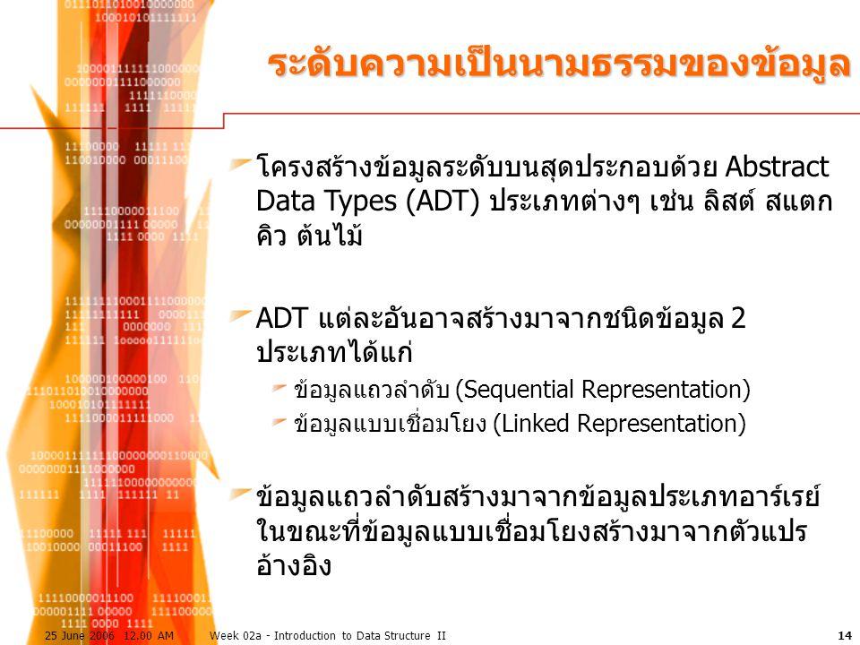 1425 June 2006 12.00 AMWeek 02a - Introduction to Data Structure II ระดับความเป็นนามธรรมของข้อมูล โครงสร้างข้อมูลระดับบนสุดประกอบด้วย Abstract Data Ty