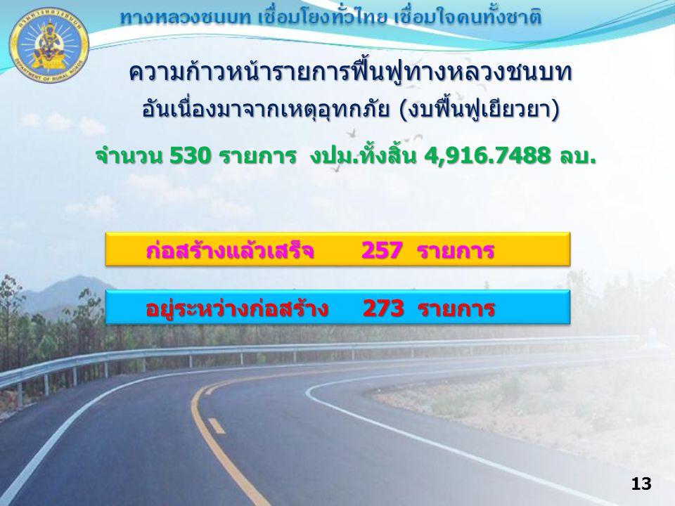13 ความก้าวหน้ารายการฟื้นฟูทางหลวงชนบท อันเนื่องมาจากเหตุอุทกภัย (งบฟื้นฟูเยียวยา) จำนวน 530 รายการ งปม.ทั้งสิ้น 4,916.7488 ลบ.