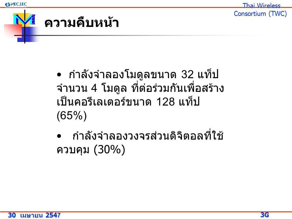 30 เมษายน 2547 3G Research Project 3G Research Project Thai Wireless Consortium (TWC) Thai Wireless Consortium (TWC) ความคืบหน้า กำลังจำลองโมดูลขนาด 32 แท็ป จำนวน 4 โมดูล ที่ต่อร่วมกันเพื่อสร้าง เป็นคอรีเลเตอร์ขนาด 128 แท็ป (65%) กำลังจำลองวงจรส่วนดิจิตอลที่ใช้ ควบคุม (30%)