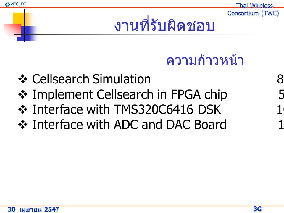 งานที่รับผิดชอบ  Cellsearch Simulation 80%  Implement Cellsearch in FPGA chip 50%  Interface with TMS320C6416 DSK 10%  Interface with ADC and DAC Board 10% 30 เมษายน 2547 3G Research Project 3G Research Project Thai Wireless Consortium (TWC) Thai Wireless Consortium (TWC) ความก้าวหน้า