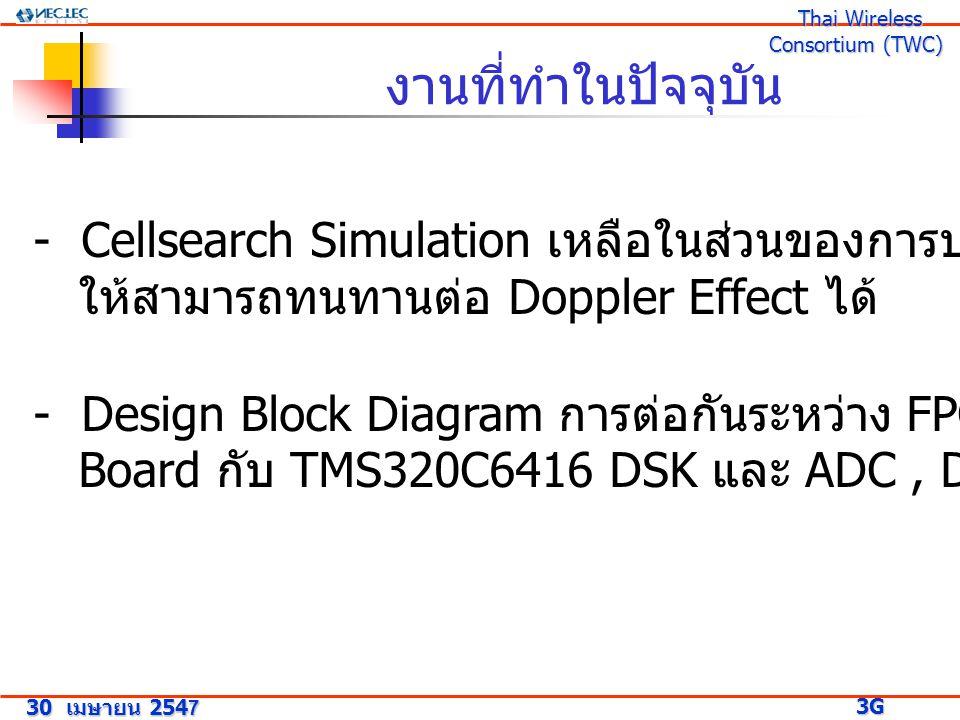 งานที่ทำในปัจจุบัน 30 เมษายน 2547 3G Research Project 3G Research Project Thai Wireless Consortium (TWC) Thai Wireless Consortium (TWC) - Cellsearch Simulation เหลือในส่วนของการปรับ Algorithm ให้สามารถทนทานต่อ Doppler Effect ได้ - Design Block Diagram การต่อกันระหว่าง FPGA Development Board กับ TMS320C6416 DSK และ ADC, DAC Board