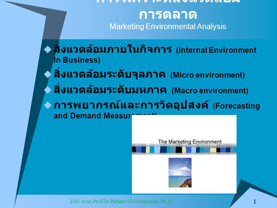 การวิเคราะห์สิ่งแวดล้อม การตลาด Marketing Environmental Analysis  สิ่งแวดล้อมภายในกิจการ (Internal Environment In Business)  สิ่งแวดล้อมระดับจุลภาค (Micro environment)  สิ่งแวดล้อมระดับมหภาค (Macro environment)  การพยากรณ์และการวัดอุปสงค์ (Forecasting and Demand Measurement) 1 EM: Asst.Prof.Dr.Pattana Sirichotpundit, Ph.D.