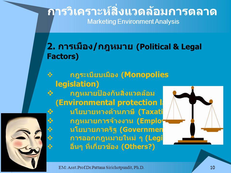 2. การเมือง / กฎหมาย (Political & Legal Factors)  กฎระเบียบเมือง ( Monopolies legislation)  กฎหมายป้องกันสิ่งแวดล้อม ( Environmental protection laws