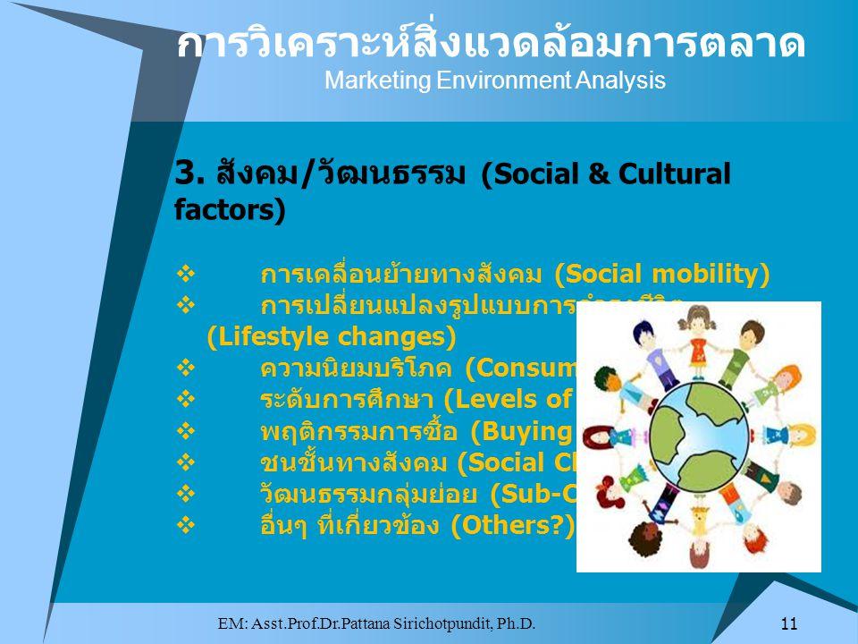 3. สังคม / วัฒนธรรม (Social & Cultural factors)  การเคลื่อนย้ายทางสังคม (Social mobility)  การเปลี่ยนแปลงรูปแบบการดำรงชีวิต (Lifestyle changes)  คว