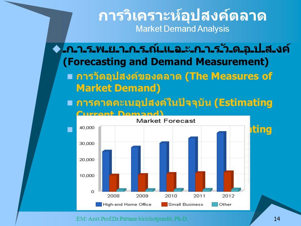 การวิเคราะห์อุปสงค์ตลาด Market Demand Analysis  การพยากรณ์และการวัดอุปสงค์ (Forecasting and Demand Measurement) การวัดอุปสงค์ของตลาด (The Measures of Market Demand) การคาดคะเนอุปสงค์ในปัจจุบัน (Estimating Current Demand) การคาดคะเนอุปสงค์ในอนาคต (Estimating Future Demand) 14 EM: Asst.Prof.Dr.Pattana Sirichotpundit, Ph.D.