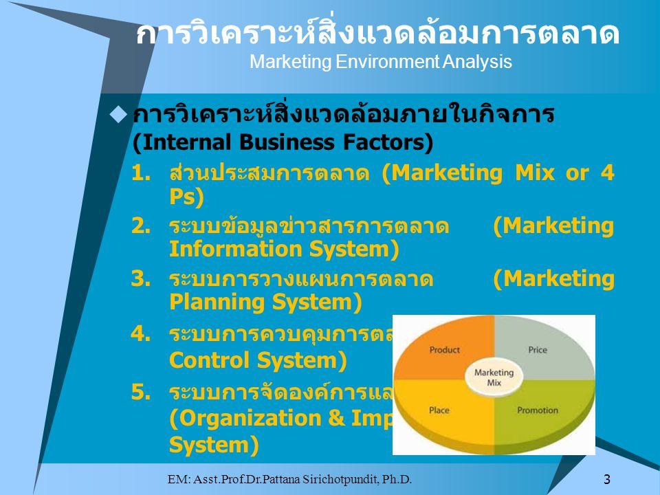 P1 = ผลิตภัณฑ์ มี ผลิตภัณฑ์ หลายชนิด คุณภาพ การ ออกแบบ รูปทรง รูปแบบ ตราสินค้า การบรรจุ ภัณฑ์ ขนาด การ รับประกัน การับคืน P2 = ราคา รายการ ราคา การให้ ส่วนลด ส่วนยอม ให้ การชำระ เงิน สินเชื่อ P3 = ช่องทาง จำหน่าย ช่องทาง การ ครอบคลุม การจัดสินค้า สถานที่ตั้ง สินค้า คงเหลือ โกดังเก็บ สินค้า การขนส่ง P4 = การส่งเสริม การตลาด การโฆษณา การส่งเสริม การขาย การขายโดย พนักงาน การ ประชาสัมพัน ธ์ การให้ข่าว การตลาด ทางตรง ตลาด เป้าหมาย (Target Market) ส่วนประสม การตลาด (Marketing Mix) การวิเคราะห์สิ่งแวดล้อมการตลาด Marketing Environment Analysis  ส่วนประสมการตลาด (Marketing Mix or 4 Ps) 4 EM: Asst.Prof.Dr.Pattana Sirichotpundit, Ph.D.