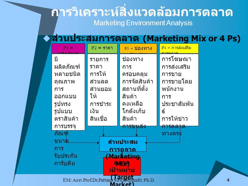 การวิเคราะห์สิ่งแวดล้อม การตลาด Marketing Environmental Analysis  สิ่งแวดล้อมระดับจุลภาค (Micro Environment)  ผู้ขายปัจจัยการผลิต (Suppliers)  คนกลางทางการตลาด (Middlemen)  คู่แข่งขัน (Competitors)  กลุ่มสาธารณชน (Public Groups) 5 EM: Asst.Prof.Dr.Pattana Sirichotpundit, Ph.D.