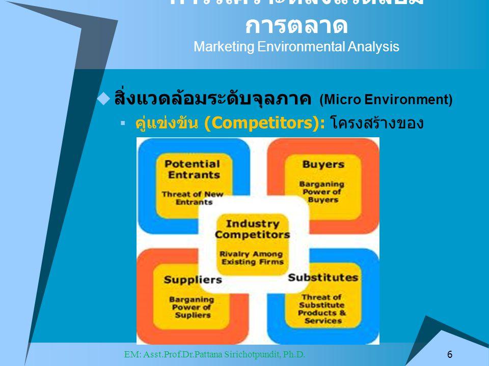 การวิเคราะห์สิ่งแวดล้อม การตลาด Marketing Environmental Analysis  สิ่งแวดล้อมระดับจุลภาค (Micro Environment)  คู่แข่งขัน (Competitors): โครงสร้างของ อุตสาหกรรม 6 EM: Asst.Prof.Dr.Pattana Sirichotpundit, Ph.D.
