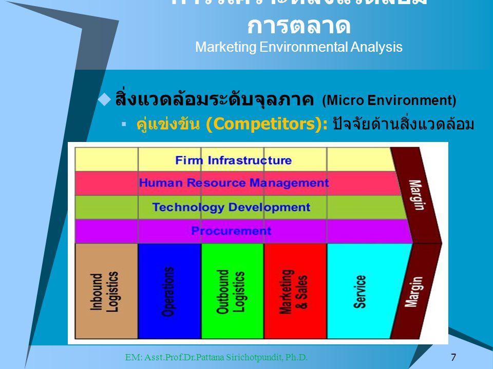  เศรษฐกิจ / ประชากรศาสตร์ (Economic & Demographic factors)  การเมือง / กฎหมาย (Political & Legal factors)  สังคม / วัฒนธรรม (Social & Cultural factors)  กายภาพ / เทคโนโลยี (Technological & Physical factors) การวิเคราะห์สิ่งแวดล้อมการตลาด Marketing Environment Analysis  การวิเคราะห์สิ่งแวดล้อมภายนอกกิจการ (External Factors) 8 EM: Asst.Prof.Dr.Pattana Sirichotpundit, Ph.D.