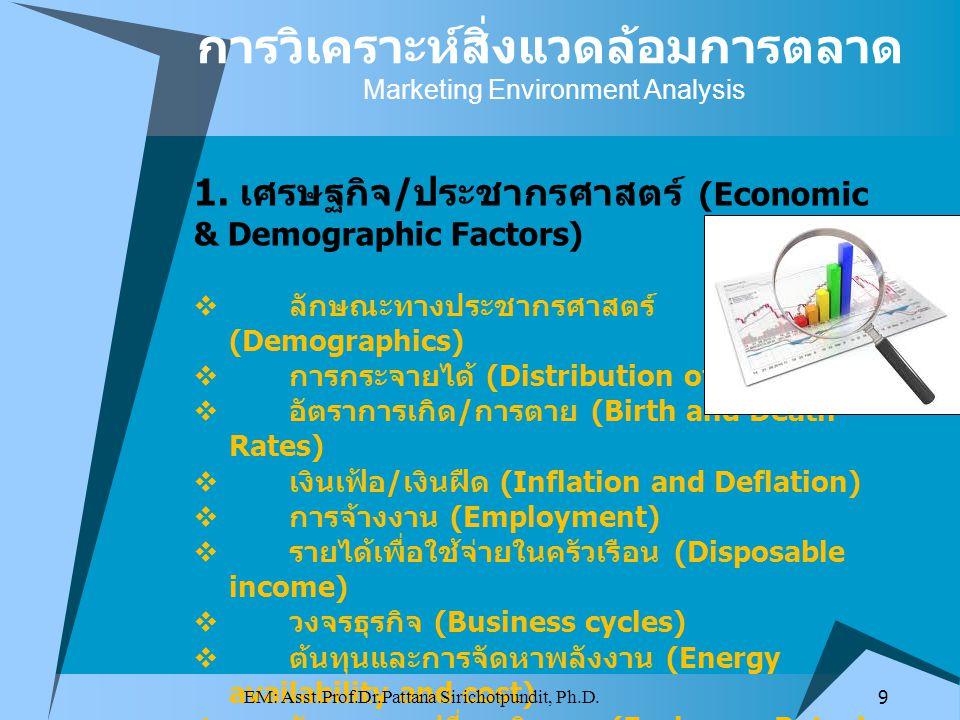 1. เศรษฐกิจ / ประชากรศาสตร์ (Economic & Demographic Factors)  ลักษณะทางประชากรศาสตร์ (Demographics)  การกระจายได้ (Distribution of income)  อัตรากา
