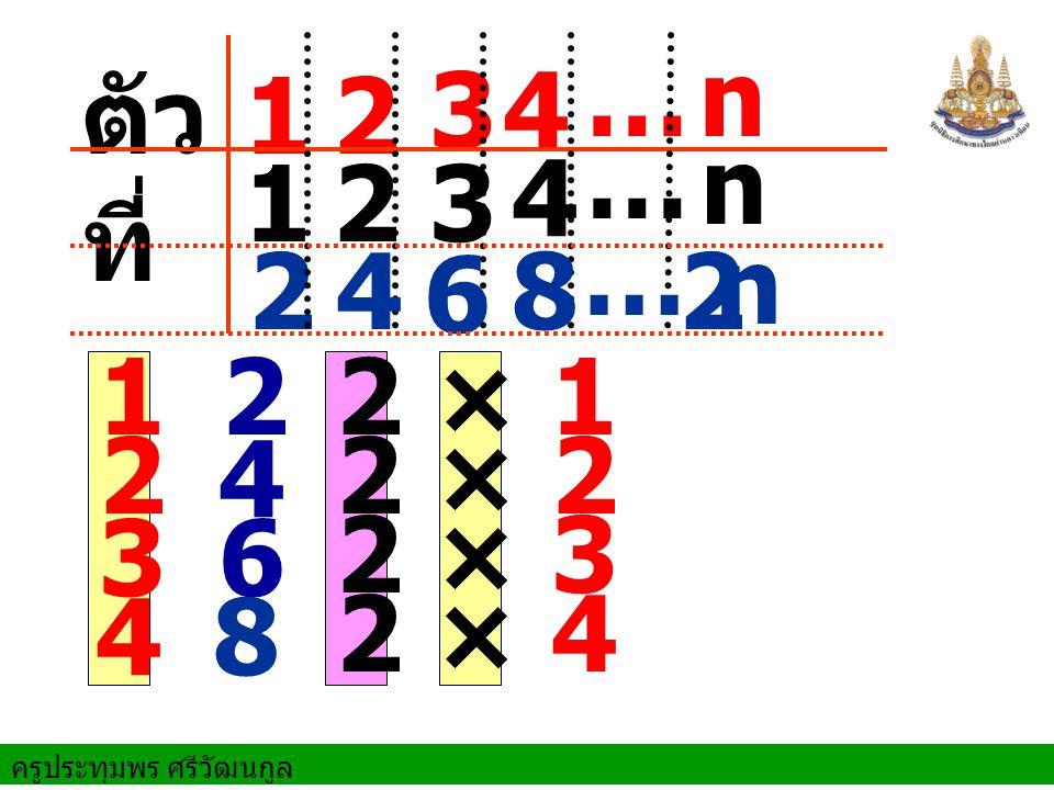 ตัว ที่ 2 1 n 1 1 2 34 23 4 … … n n 4 6 8 … 2 2 4 3 8 2 × 1 6 4 2 2 × 2 2 × 3 2 × 4