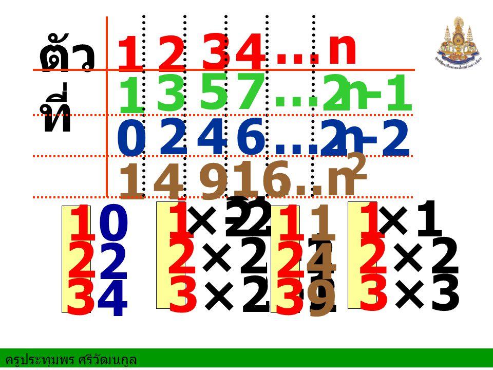 ครูประทุมพร ศรีวัฒนกูล ตัว ที่ 1 1 12 34 …n 3 57 … n 0 246…n 49 16 …n 2 2-2 2 11 23 35 1 ×2 2×2 -1 3×2 -1 10 2 2 3 4 1 ×2-2 2×2 -2 3×2 -2 11 2 4 3 9 1 ×1 2×2 3×3