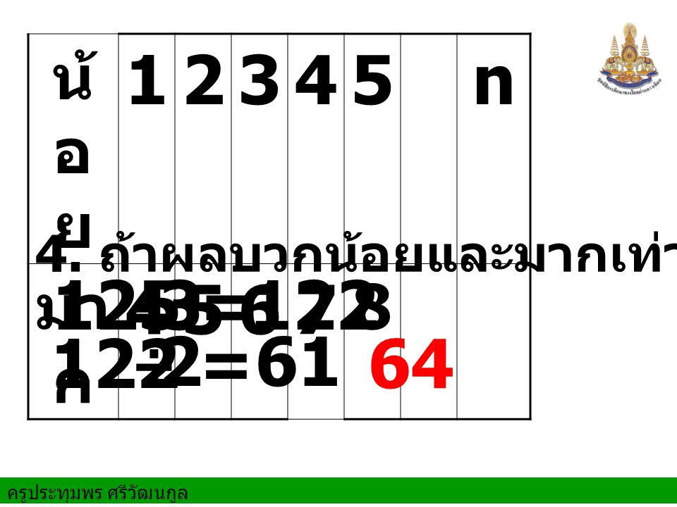 ครูประทุมพร ศรีวัฒนกูล น้ อ ย 12345n มา ก 4567 8 4.