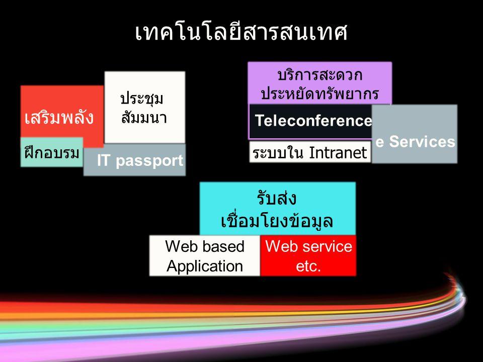 เทคโนโลยีสารสนเทศ IT passport ประชุม สัมมนา เสริมพลัง รับส่ง เชื่อมโยงข้อมูล ฝึกอบรม บริการสะดวก ประหยัดทรัพยากร Web based Application Web service etc.