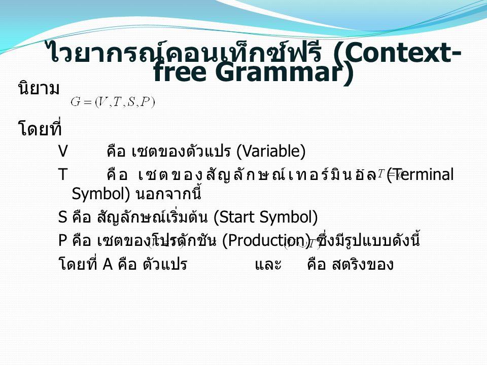 ไวยากรณ์คอนเท็กซ์ฟรี (Context- free Grammar) นิยาม โดยที่ V คือ เซตของตัวแปร (Variable) T คือ เซตของสัญลักษณ์เทอร์มินอล (Terminal Symbol) นอกจากนี้ S คือ สัญลักษณ์เริ่มต้น (Start Symbol) P คือ เซตของโปรดักชัน (Production) ซึ่งมีรูปแบบดังนี้ โดยที่ A คือ ตัวแปร และ คือ สตริงของ