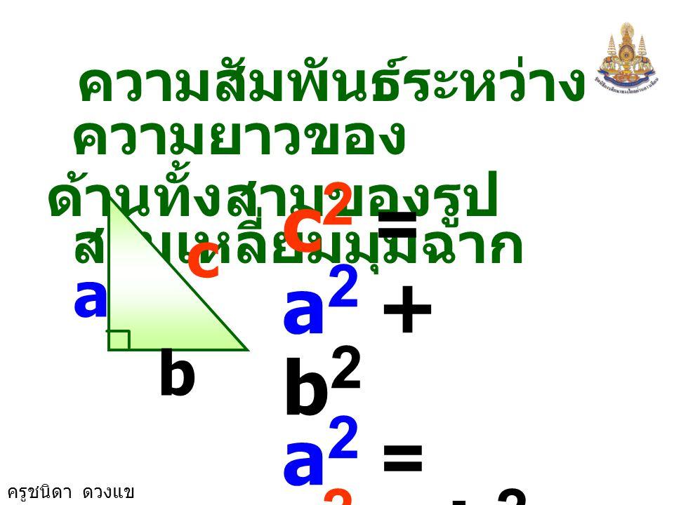 2 สำหรับรูป สามเหลี่ยมมุมฉาก ใดๆ กำลังสองของความ ยาวของด้าน ตรงข้ามมุมฉาก เท่ากับ ผลบวก ของกำลังสองของ ความยาวของ ด้านประกอบมุม ฉาก