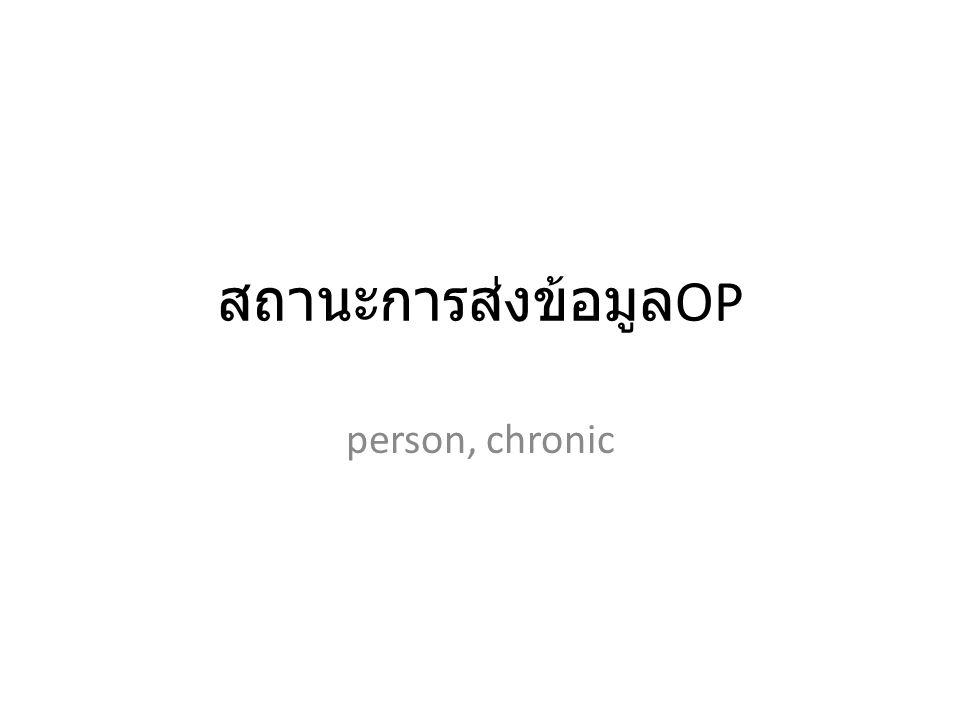 สถานะการส่งข้อมูล OP person, chronic