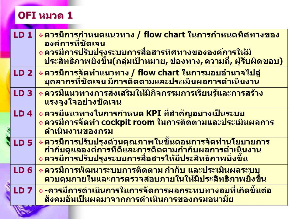 OFI หมวด 1 LD 1  ควรมีการกำหนดแนวทาง / flow chart ในการกำหนดทิศทางของ องค์การที่ชัดเจน  ควรมีการปรับปรุงระบบการสื่อสารทิศทางขององค์การให้มี ประสิทธิ