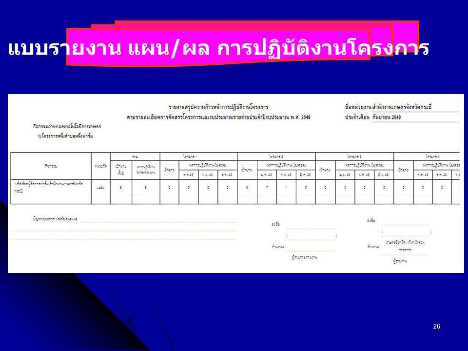 26 แบบรายงาน แผน / ผล การปฏิบัติงานโครงการ