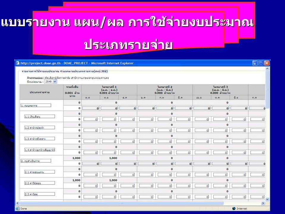 28 แบบรายงาน แผน / ผล การใช้จ่ายงบประมาณ ประเภทรายจ่าย