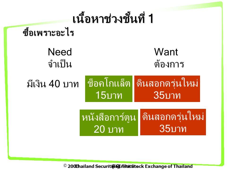  2003Thailand Securities Institute(TSI), The Stock Exchange of Thailand เนื้อหาช่วงชั้นที่ 1 ซื้อเพราะอะไร Need จำเป็น Want ต้องการ มีเงิน 40 บาท ช็อคโกแล็ต 15บาท ดินสอกดรุ่นใหม่ 35บาท หนังสือการ์ตูน 20 บาท ดินสอกดรุ่นใหม่ 35บาท