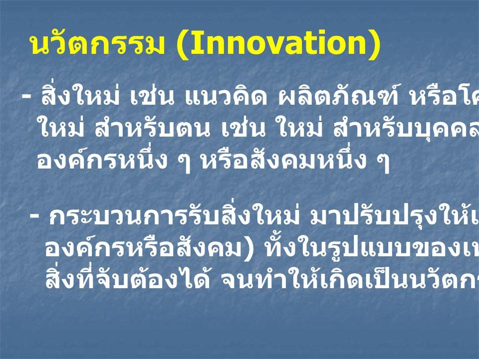 - สิ่งใหม่ เช่น แนวคิด ผลิตภัณฑ์ หรือโครงการที่มีผู้เห็นว่า ใหม่ สำหรับตน เช่น ใหม่ สำหรับบุคคลหนึ่ง หรือ องค์กรหนึ่ง ๆ หรือสังคมหนึ่ง ๆ - กระบวนการรับสิ่งใหม่ มาปรับปรุงให้เกิดแก่ตน ( บุคคล องค์กรหรือสังคม ) ทั้งในรูปแบบของเทคนิควิธีการหรือ สิ่งที่จับต้องได้ จนทำให้เกิดเป็นนวัตกรรม นวัตกรรม (Innovation)