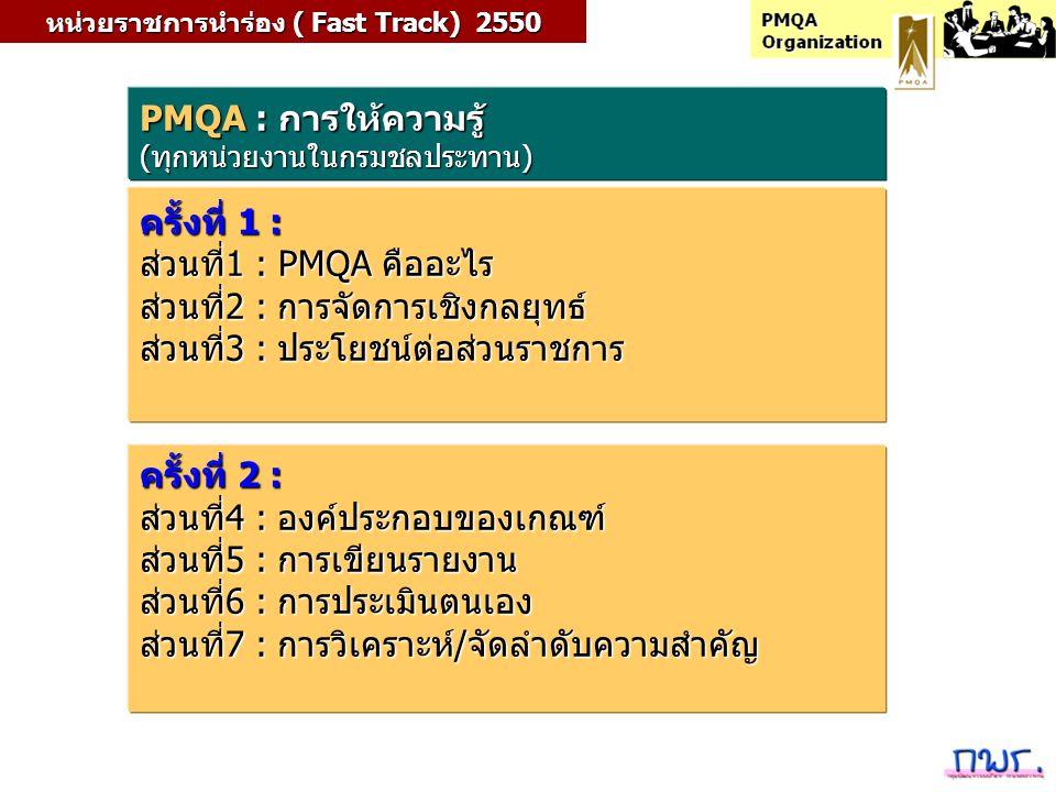 ครั้งที่ 1 : ส่วนที่1 : PMQA คืออะไร ส่วนที่2 :การจัดการเชิงกลยุทธ์ ส่วนที่2 : การจัดการเชิงกลยุทธ์ ส่วนที่3 :ประโยชน์ต่อส่วนราชการ ส่วนที่3 : ประโยชน์ต่อส่วนราชการ PMQA : การให้ความรู้ (ทุกหน่วยงานในกรมชลประทาน) ครั้งที่ 2 : ส่วนที่4 :องค์ประกอบของเกณฑ์ ส่วนที่4 : องค์ประกอบของเกณฑ์ ส่วนที่5 :การเขียนรายงาน ส่วนที่5 : การเขียนรายงาน ส่วนที่6 :การประเมินตนเอง ส่วนที่6 : การประเมินตนเอง ส่วนที่7 :การวิเคราะห์/จัดลำดับความสำคัญ ส่วนที่7 : การวิเคราะห์/จัดลำดับความสำคัญ หน่วยราชการนำร่อง ( Fast Track) 2550