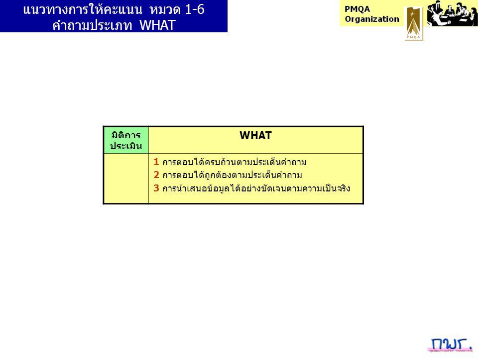 มิติการ ประเมิน WHAT 1 การตอบได้ครบถ้วนตามประเด็นคำถาม 2 การตอบได้ถูกต้องตามประเด็นคำถาม 3 การนำเสนอข้อมูลได้อย่างชัดเจนตามความเป็นจริง แนวทางการให้คะแนน หมวด 1-6 คำถามประเภท WHAT