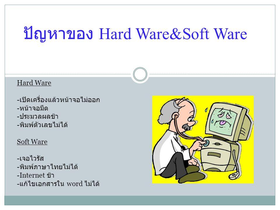 ปัญหาของ Hard Ware&Soft Ware Hard Ware - เปิดเครื่องแล้วหน้าจอไม่ออก - หน้าจอมืด - ประมวลผลช้า - พิมพ์ตัวเลขไม่ได้ Soft Ware - เจอไวรัส - พิมพ์ภาษาไทยไม่ได้ -Internet ช้า - แก้ไขเอกสารใน word ไม่ได้