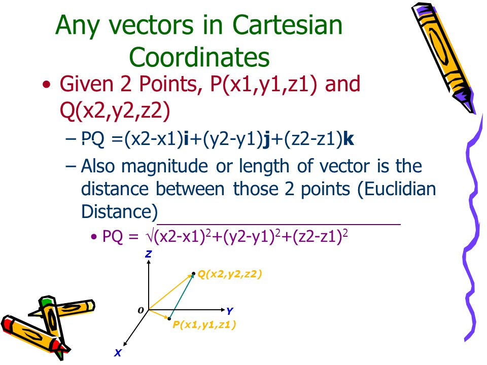 Any vectors in Cartesian Coordinates Given 2 Points, P(x1,y1,z1) and Q(x2,y2,z2) –PQ =(x2-x1)i+(y2-y1)j+(z2-z1)k –Also magnitude or length of vector is the distance between those 2 points (Euclidian Distance) PQ =  (x2-x1) 2 +(y2-y1) 2 +(z2-z1) 2 O X Y Z P(x1,y1,z1) Q(x2,y2,z2)