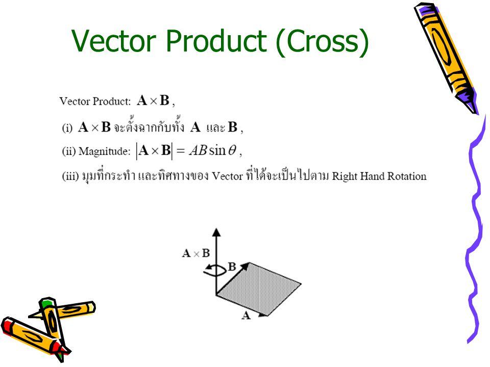 Vector Product (Cross)