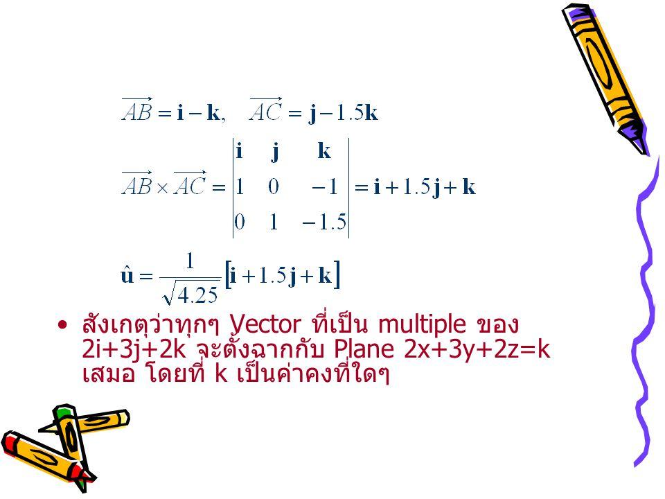 สังเกตุว่าทุกๆ Vector ที่เป็น multiple ของ 2i+3j+2k จะตั้งฉากกับ Plane 2x+3y+2z=k เสมอ โดยที่ k เป็นค่าคงที่ใดๆ