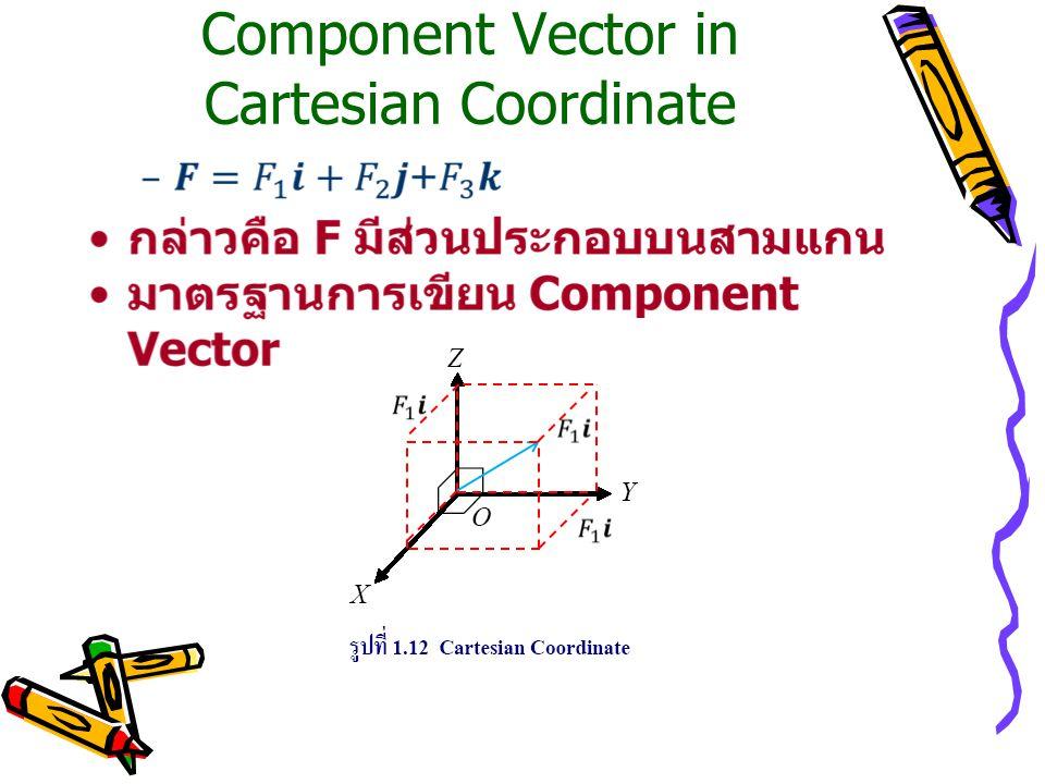 Component Vector in Cartesian Coordinate