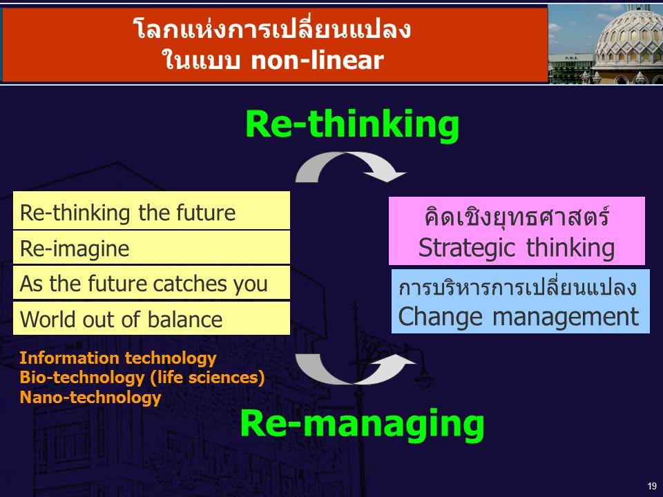 19 โลกแห่งการเปลี่ยนแปลง ในแบบ non-linear Re-imagine Re-thinking the future As the future catches you World out of balance การบริหารการเปลี่ยนแปลง Cha