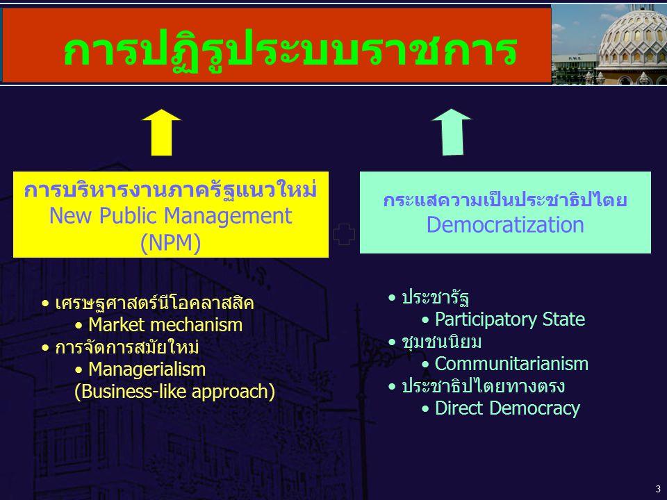 3 การบริหารงานภาครัฐแนวใหม่ New Public Management (NPM) กระแสความเป็นประชาธิปไตย Democratization ประชารัฐ Participatory State ชุมชนนิยม Communitariani