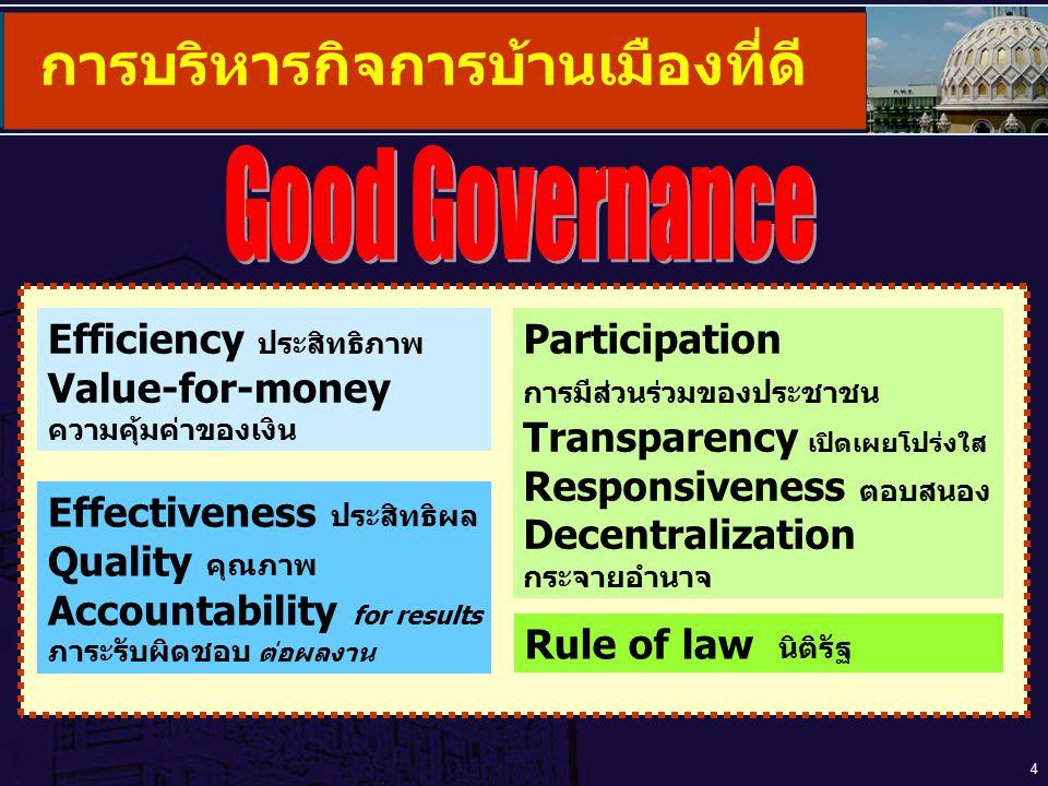 4 Efficiency ประสิทธิภาพ Value-for-money ความคุ้มค่าของเงิน Effectiveness ประสิทธิผล Quality คุณภาพ Accountability for results ภาระรับผิดชอบ ต่อผลงาน