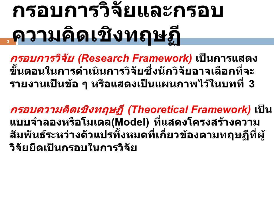 2 กรอบการวิจัยและกรอบ ความคิดเชิงทฤษฏี กรอบการวิจัย (Research Framework) เป็นการแสดง ขั้นตอนในการดำเนินการวิจัยซึ่งนักวิจัยอาจเลือกที่จะ รายงานเป็นข้อ ๆ หรือแสดงเป็นแผนภาพไว้ในบทที่ 3 กรอบความคิดเชิงทฤษฏี (Theoretical Framework) เป็น แบบจำลองหรือโมเดล (Model) ที่แสดงโครงสร้างความ สัมพันธ์ระหว่างตัวแปรทั้งหมดที่เกี่ยวข้องตามทฤษฏีที่ผู้ วิจัยยึดเป็นกรอบในการวิจัย