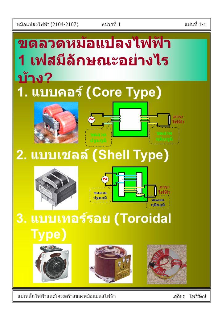 หน่วยที่ 1แผ่นที่ 1-1 หม้อแปลงไฟฟ้า (2104-2107) แม่เหล็กไฟฟ้าและโครงสร้างของหม้อแปลงไฟฟ้า เสถียร โพธิรัตน์ ขดลวดหม้อแปลงไฟฟ้า 1 เฟสมีลักษณะอย่างไร บ้า