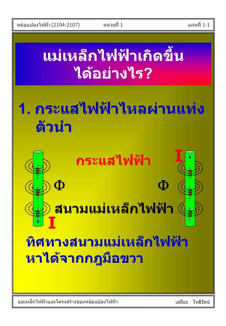 แม่เหล็กไฟฟ้าเกิดขึ้น ได้อย่างไร ? หน่วยที่ 1แผ่นที่ 1-1 หม้อแปลงไฟฟ้า (2104-2107) แม่เหล็กไฟฟ้าและโครงสร้างของหม้อแปลงไฟฟ้า เสถียร โพธิรัตน์ 1. กระแส