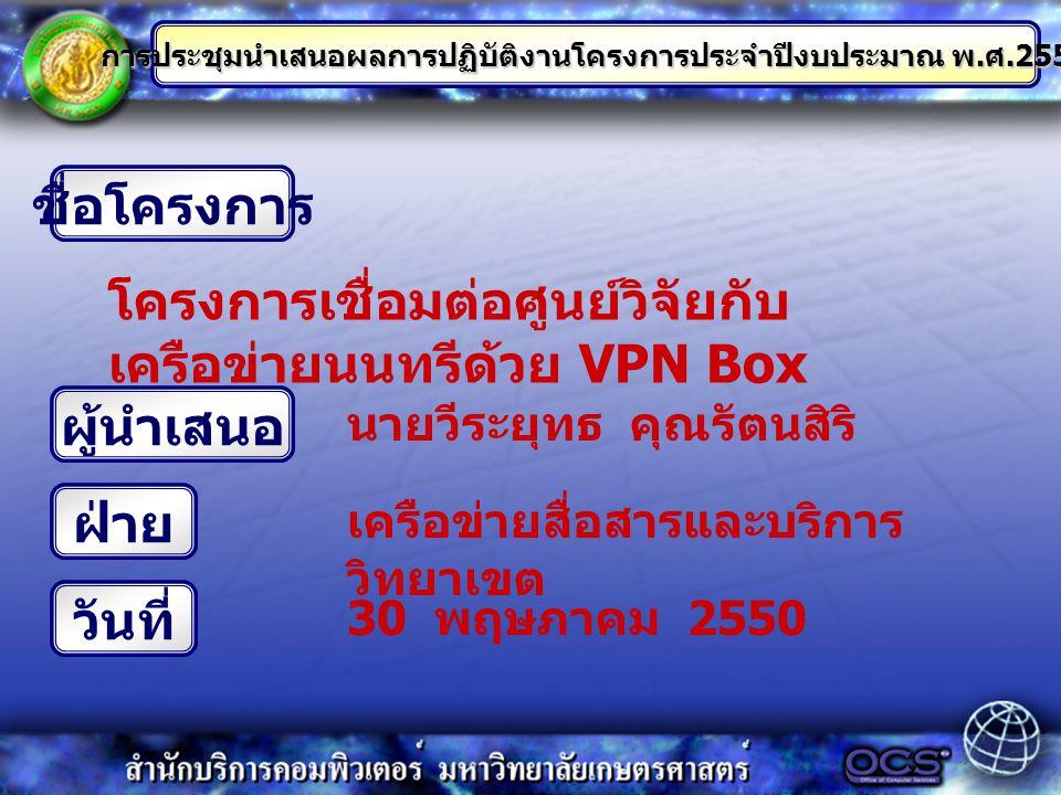 ชื่อโครงการ ผู้นำเสนอ ฝ่าย วันที่ การประชุมนำเสนอผลการปฏิบัติงานโครงการประจำปีงบประมาณ พ. ศ.2550 โครงการเชื่อมต่อศูนย์วิจัยกับ เครือข่ายนนทรีด้วย VPN