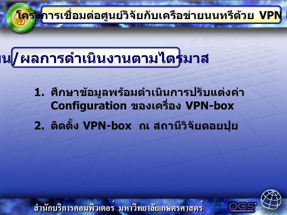 แผน / ผลการดำเนินงานตามไตรมาส โครงการเชื่อมต่อศูนย์วิจัยกับเครือข่ายนนทรีด้วย VPN box  ศึกษาข้อมูลพร้อมดำเนินการปรับแต่งค่า Configuration ของเครื่อง VPN-box  ติดตั้ง VPN-box ณ สถานีวิจัยดอยปุย