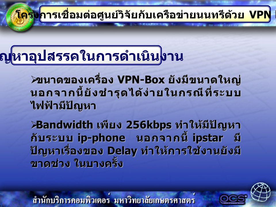 ปัญหาอุปสรรคในการดำเนินงาน โครงการเชื่อมต่อศูนย์วิจัยกับเครือข่ายนนทรีด้วย VPN box  ขนาดของเครื่อง VPN-Box ยังมีขนาดใหญ่ นอกจากนี้ยังชำรุดได้ง่ายในกรณีที่ระบบ ไฟฟ้ามีปัญหา  Bandwidth เพียง 256kbps ทำให้มีปัญหา กับระบบ ip-phone นอกจากนี้ ipstar มี ปัญหาเรื่องของ Delay ทำให้การใช้งานยังมี ขาดช่วง ในบางครั้ง  Bandwidth เพียง 256kbps ทำให้มีปัญหา กับระบบ ip-phone นอกจากนี้ ipstar มี ปัญหาเรื่องของ Delay ทำให้การใช้งานยังมี ขาดช่วง ในบางครั้ง