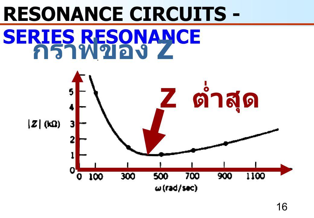 16 RESONANCE CIRCUITS - SERIES RESONANCE กราฟของ Z Z ต่ำสุด