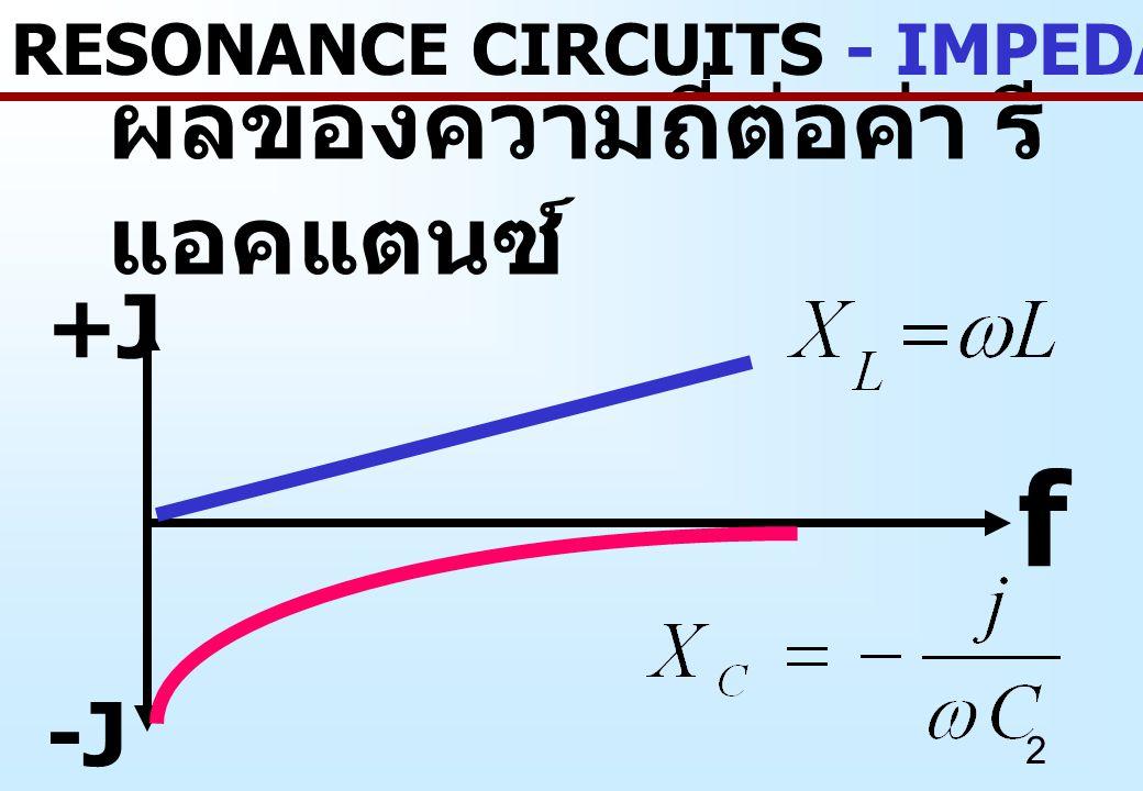 33 อิมพีแดนซ์ของวงจร RESONANCE CIRCUITS - PARALLEL RESONANCE ในอุดมคติ