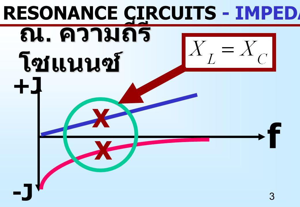 3 ณ. ความถี่รี โซแนนซ์ RESONANCE CIRCUITS - IMPEDANCE REVIEW +J -J X X f
