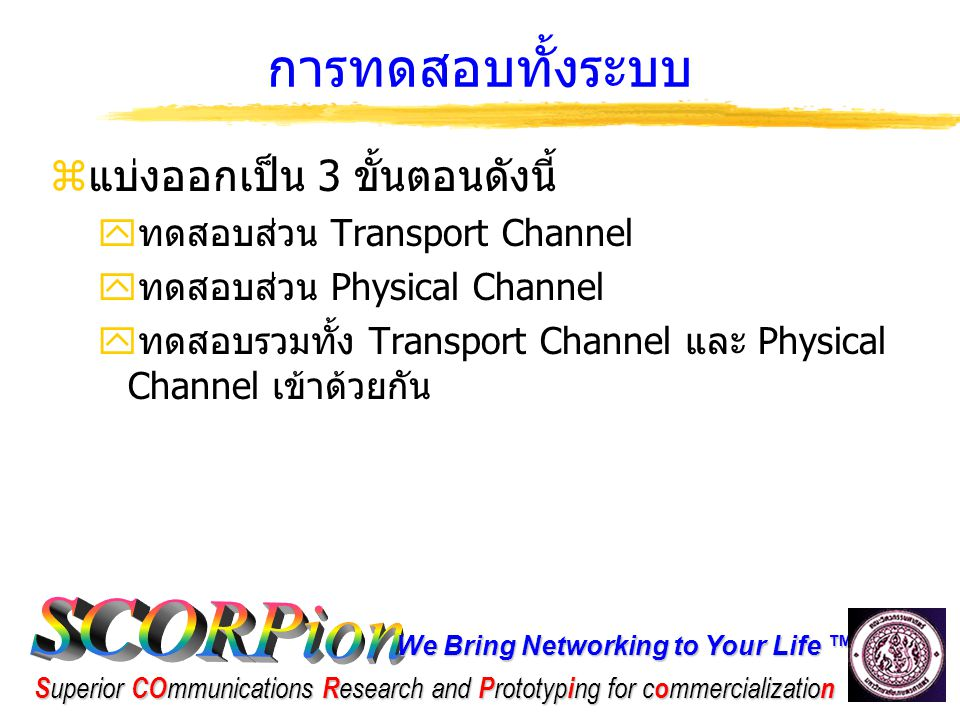 We Bring Networking to Your Life ™ S uperior CO mmunications R esearch and P rototyp i ng for c o mmercializatio n การทดสอบทั้งระบบ  แบ่งออกเป็น 3 ขั