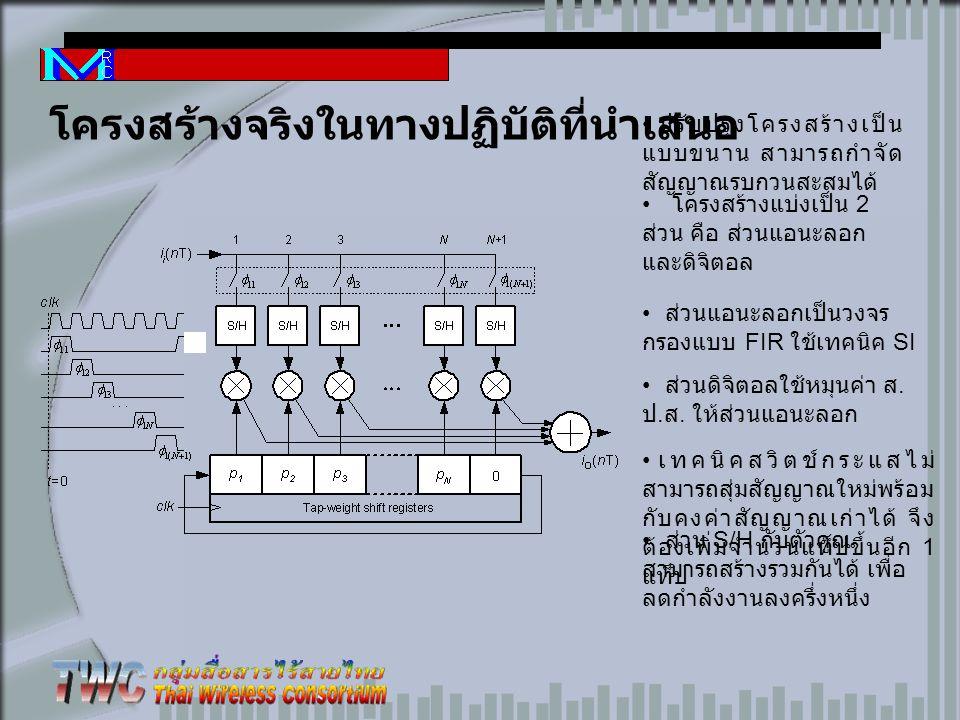 ปรับปรุงโครงสร้างเป็น แบบขนาน สามารถกำจัด สัญญาณรบกวนสะสมได้ โครงสร้างแบ่งเป็น 2 ส่วน คือ ส่วนแอนะลอก และดิจิตอล ส่วนแอนะลอกเป็นวงจร กรองแบบ FIR ใช้เทคนิค SI ส่วนดิจิตอลใช้หมุนค่า ส.