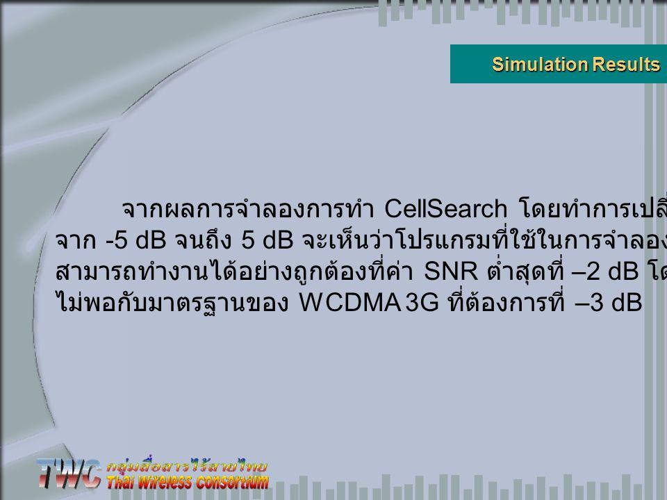 จากผลการจำลองการทำ CellSearch โดยทำการเปลี่ยนค่า SNR ของระบบ จาก -5 dB จนถึง 5 dB จะเห็นว่าโปรแกรมที่ใช้ในการจำลองการทำ Cell Search นี้ สามารถทำงานได้อย่างถูกต้องที่ค่า SNR ต่ำสุดที่ –2 dB โดยประมาณเท่านั้น ซึ่งยัง ไม่พอกับมาตรฐานของ WCDMA 3G ที่ต้องการที่ –3 dB