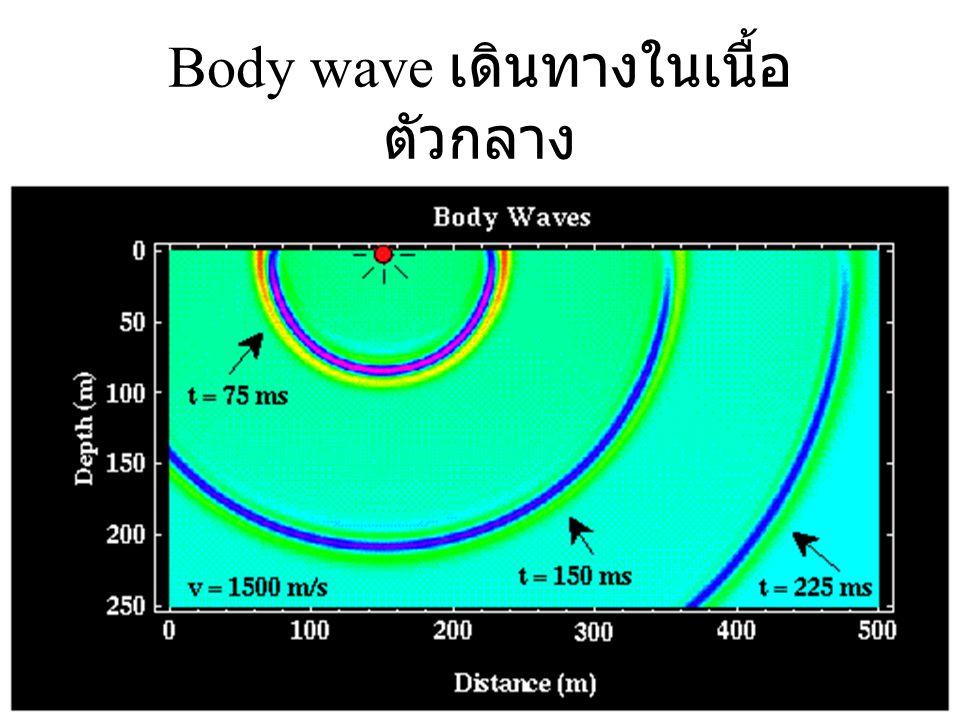 Body wave เดินทางในเนื้อ ตัวกลาง